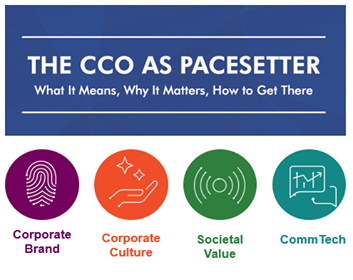 The New CCO Podcast: The CCO as Pacesetter